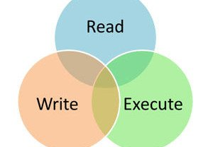 read-write-execute-permissions