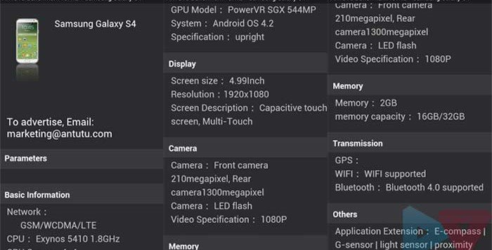Benchmark Shows Scores for the Galaxy S4